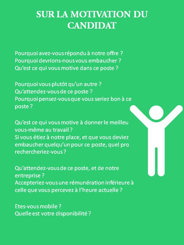 Questions d'entretien - motivation